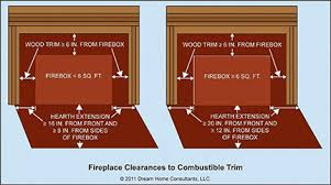 Masonry Fireplaces | Home Owners NetworkHome Owners Network