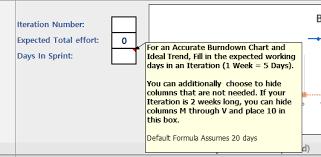 Microsoft Excel Burndown Chart Template Burndown Chart Excel Template Agile Mercurial