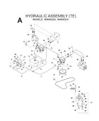 lesco mower wiring diagram wiring diagram libraries agway wiring diagram wiring diagram lesco