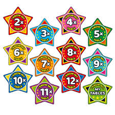 I Know My 4 Times Tables Badges