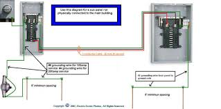 how to install a subpanel main lug and wiring sub panel diagram Off Main Sub Panel Wiring Diagram i want to run electricity a new out building 12x20 for and wiring sub panel main