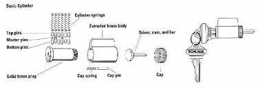 schlage primus locks. Schlage Primus Locks C