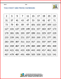 Prime Number Chart Up To 2000 Prime Numbers Chart