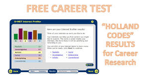 Free Career Test FREE Career Test with Holland Codes by ONet Interest Profiler 1