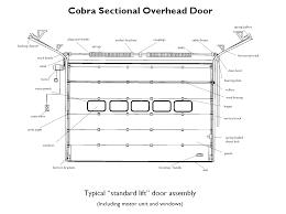 sectional door parts