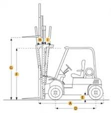 Toyota Forklift Wiring Diagram Toyota Alternator Wiring Diagram