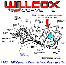 1974 corvette fuse box diagram 1974 image wiring corvette antenna wiring diagram corvette wiring diagrams on 1974 corvette fuse box diagram