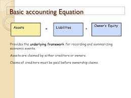 basic accounting equation assetsassetsliabilitiesliabilities owner s equity provides the underlying framework for recording and summarizing economic