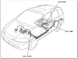 1996 honda odyssey fuel pump location vehiclepad 2002 honda 1996 honda odyssey fuel filter location 1996 home wiring diagrams