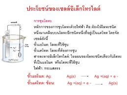 ไฟฟ้าเคมี ปี 61 - ดาวน์โหลดหนังสือ | 101-118 หน้า
