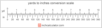 Yardage Conversion Chart 45 To 60 Inches To Yards Conversion In To Yd Inch Calculator