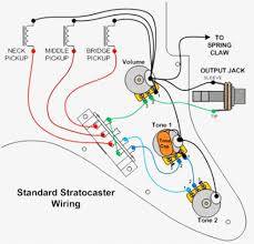 Fender Strat Pickup Wiring Diagram