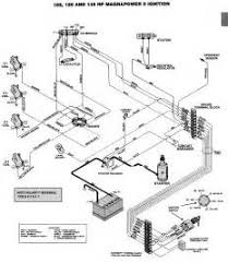 force outboard ignition switch wiring diagram force marine battery wiring diagrams images battery system wiring on force outboard ignition switch wiring diagram