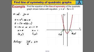 find line of symmetry of quadratic graphs
