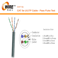 cable matters cat ethernet cable feet wiring diagram vga cable matters cat5 ethernet cable 1000 feet wiring diagram vga cable