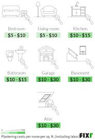 2021 cost of plasterer plastering s