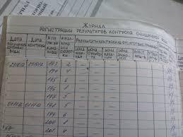 Отчет о производственной практике по управлению и экономике фармации e dcim camera 178 jpg