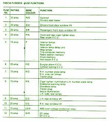 range rover fuse box diagram 1998 range image fuse layoutcar wiring diagram page 248 on range rover fuse box diagram 1998