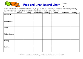 Daily Log Chart 7 Food Log Templates To Record Daily Food Intakes