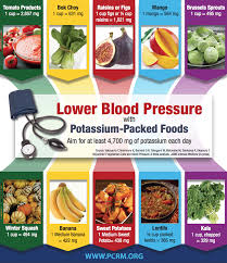 Foods That Help With High Blood Pressure Examples And Forms