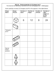 3d Shapes Edges Vertices And Faces Chart Revise Properties Of 3 D Shapes Worksheet For 5th 6th