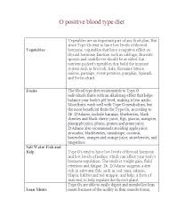 Ab Positive Blood Type Diet Chart 27 Exhaustive Eating For Blood Type O Chart