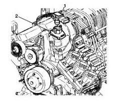 similiar exhaust parts diagram 2004 pontiac grand keywords pontiac 3 8 engine diagram pontiac engine image for user manual