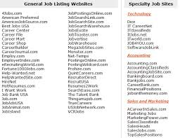 ... Resume Rabbit Review 19 Job Listing Sites ...