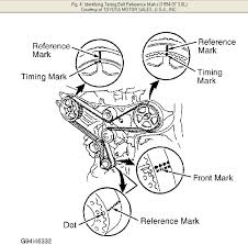 similiar toyota 4 0 engine timing belt keywords toyota 3 0 timing marks toyota circuit diagrams