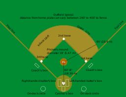 Baseball Basic Baseball Wikipedia
