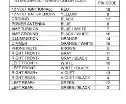 electrical wire colors practical iec wiring color diagram detailed