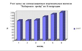 Исследование товарного рынка Курсовая работа т Читать текст  Маркетинговое исследование товарных рынков реферат