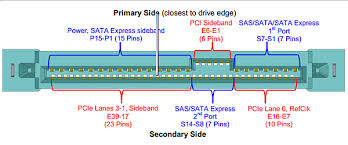 pcie is usb c a technically viable substitute for sata express usb c connector enter image description here