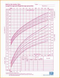 Peds Bmi Chart 62 Experienced Ideal Bmi Chart