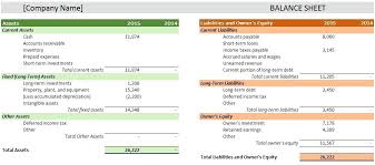 simple balance sheet example balance sheet example excel a simple balance sheet template llp