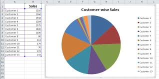 Excel To Pie Chart How To Create Pie Of Pie Or Bar Of Pie Chart In Excel