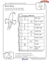 Worksheet Fraction. Although Learning About Fractions With Various ...
