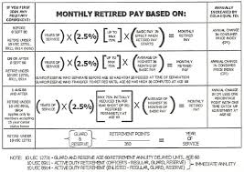 Commissioned Officer Retirement Pay Chart Navy Kelly Beamsley
