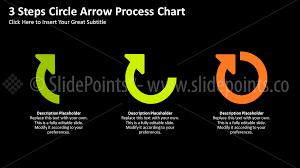 Slide Circle Circular Arrow Process Powerpoint Slidepoints