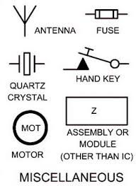 electrical schematic symbols s and identifications electrical wiring schematic diagram symbols motor antenna fuse