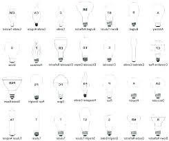 what size ceiling fan splendid lamp socket type light bulb types chart size ceiling fan guide