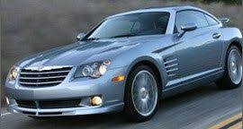 It competed with the nissan 350z and audi tt of the period. Tested 2004 Chrysler Crossfire Srt 6 Gains Real Muscle