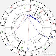 Greta Scacchi Birth Chart Horoscope Date Of Birth Astro
