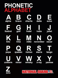 Learn about phonetic alphabet air force with free interactive flashcards. Pin By Patti Dougherty On Air Force Phonetic Alphabet Army Wife Life Army Quotes