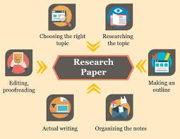 research paper how to write a winning one a proper structure to write a successful research paper you should choose the right topic research it