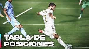 LaLiga EN VIVO EN DIRECTO: resultados, tabla posiciones, fixture, jornada 32,  horario, canales DirecTV ESPN, partidos de HOY de la Liga Santander |  Barcelona | Real Madrid