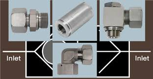 Hydraulic Fitting Type Chart How Well Do You Know Din 2353 Fittings Hydraulics
