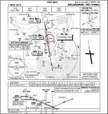 Investigation Ao 2013 047 Flight Path Management And
