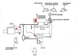dsm 1g 2g vacuum line removal mitsubishi forum mitsubishi log in