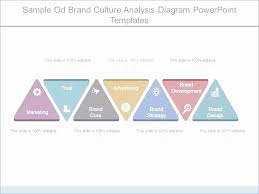 Sales Plan Template Ppt Awesome Product Sales Presentation Template